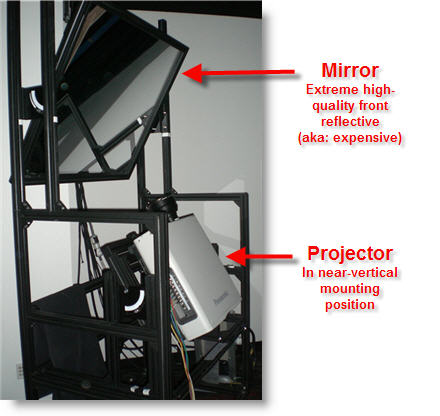 Projecting with a mirror the powerpoint blog for Mirror hd projector